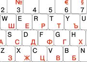 Промяна в изписването на имената на латиница
